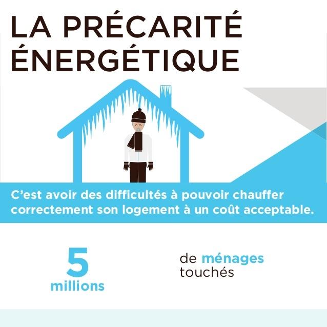 précarité énergétique