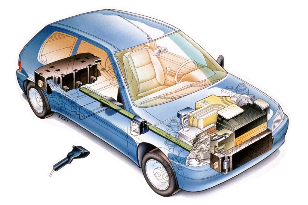 batterie électrique de voiture